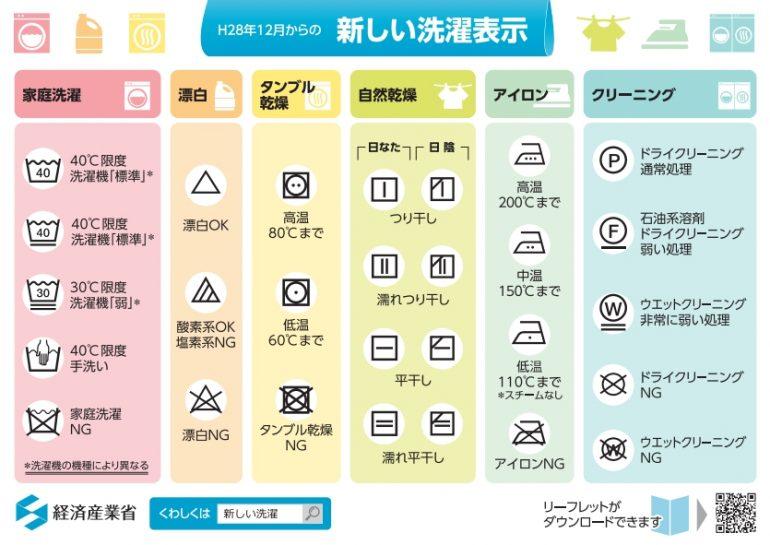 新JISの洗濯表示記号カラー版